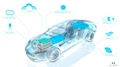 Gearing Up for New Hybrid Hydrogen Automotive Technology