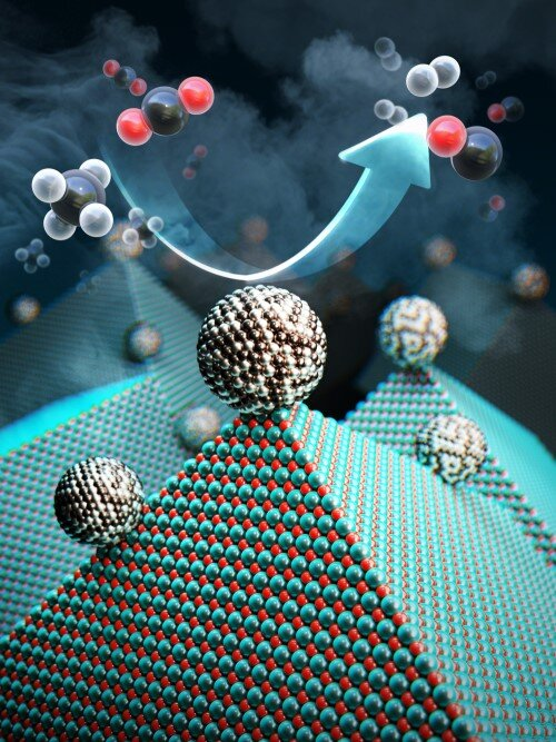 Catalyst Recycles Greenhouse Gases into Hydrogen Gas and Fuel