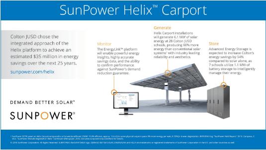 Sunpower Helix Carport Systems Estimated To Provide Cjusd