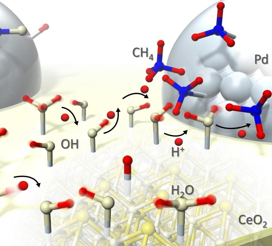 Researchers Develop New Method to Produce Hydrogen at Low Temperatures