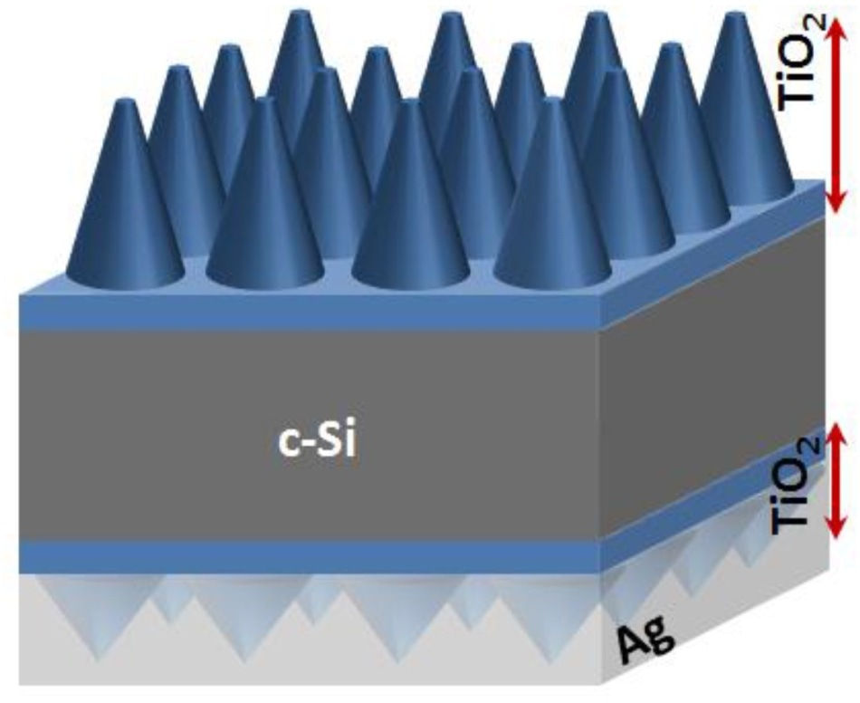 Scientists Get One Step Closer to Ultra-Thin Silicon Solar Cells with Higher Efficiency