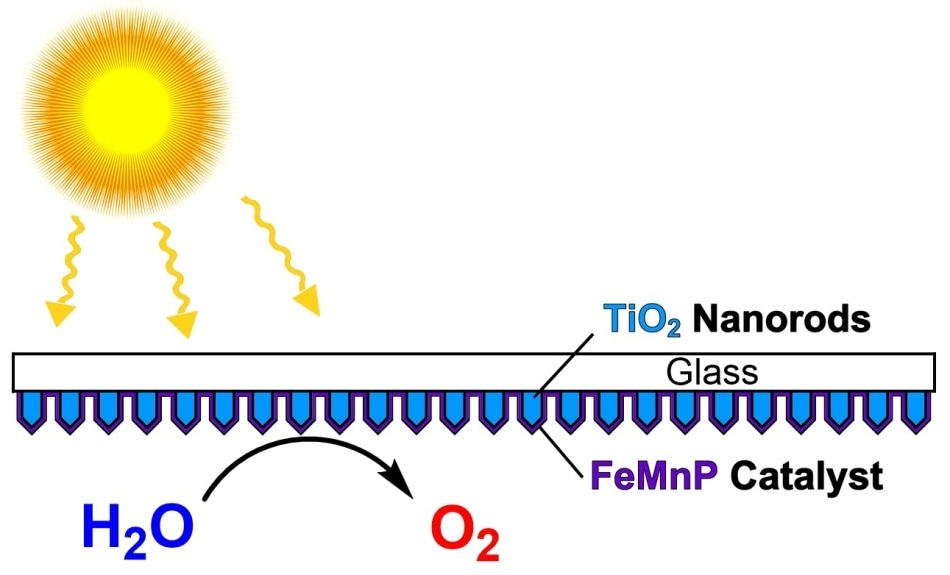 Rice Team Develops Oxygen-Evolution Catalyst for Solar Applications
