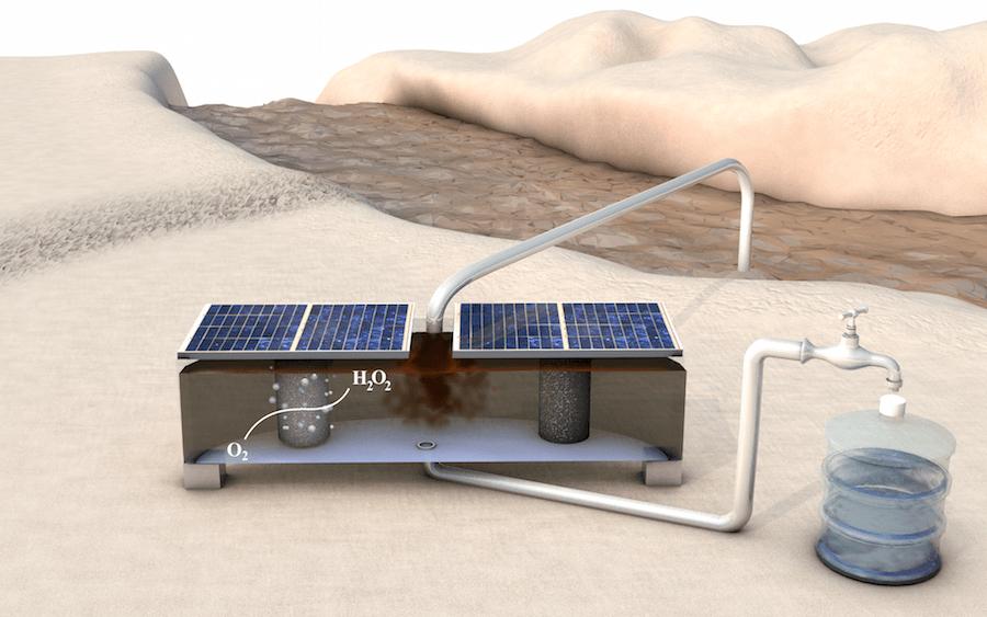 Renewable Energy Sources Help Produce Hydrogen Peroxide