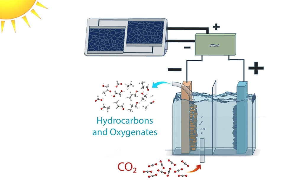 New Developments Could Create Fully Integrated Solar-Driven CO2-Reduction Devices
