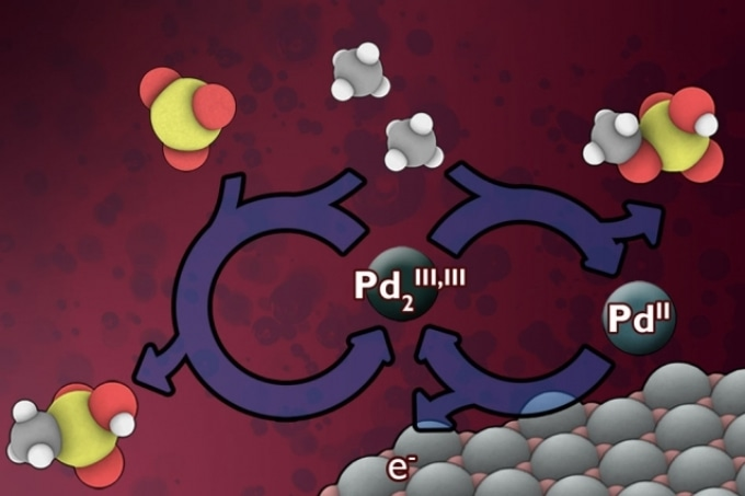 MIT Team Develops New Approach to Harness Wasted Methane