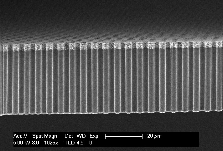 Microwires Used For Enhancing Efficiency of Solar Fuels