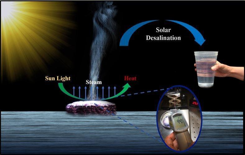 VCU Researchers Aim to Improve Solar-Powered Desalination to Address Global Water Crisis