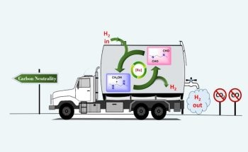 USC scientists Study the Use of Methanol as a Fuel-Efficient Renewable Energy Source