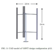 Researchers Test Optimal Configurations for Vertical Axis Wind Turbines to Enable Cheaper Electricity for Cities