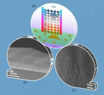 New Strategies to Further Enhance Perovskite Solar Cell Performance