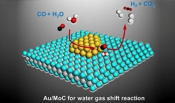 New Gold-Based Catalyst Could Enhance Performance of Hydrogen-Powered Cars