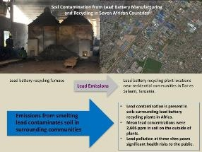 Lead Battery Recycling Plants in 7 African Countries Have Extensive Lead Contamination