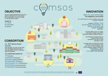 ComSos Project Brings Advantages of Zero Emissions and Fuel Cell Technology to Commercial Sector