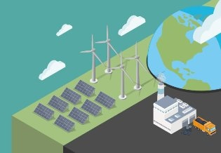 Imperial Launches Clean Power Programme Addressing Global Transition to a Low-Carbon Energy System