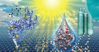 Innovative Solar-Powered Route to Production of Hydrogen Fuel